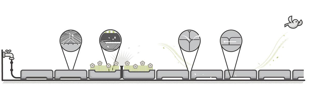 選用Cooler屋頂植草隔熱兩用磚,屋頂綠化、隔熱一次滿足