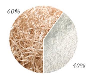 無毒建材鑽泥板成分由60%木材與40%水泥組合而成